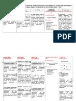 Matriz de Consistencia - UAC