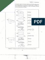 tabela análise 2