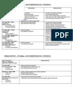MSQH Survey Recomendation.pdf