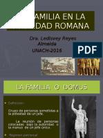 La Familia en La Sociedad Romana