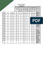 assessment chart