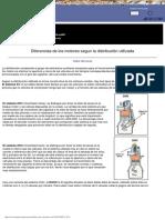Manual Diferencia Motor Segun Distribucion