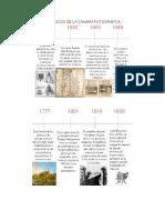Historia y Evolución de La Cámara Fotografica