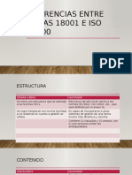 Diferencias y Similitudes de Osha 18001 e Iso 45001