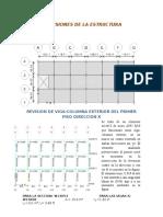 CHEQUE DE COLUMNA Y VIGAS.docx