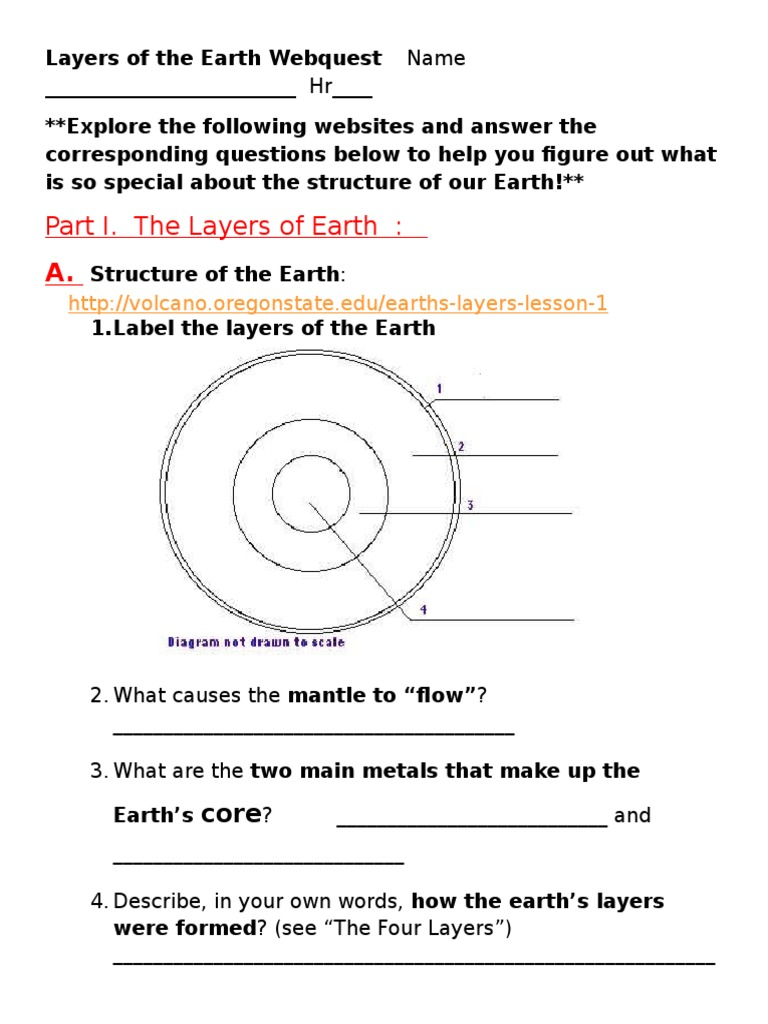 Worksheets Layers Of The Earth Worksheet layers of the earth webquest worksheet1 1 plate tectonics mantle geology