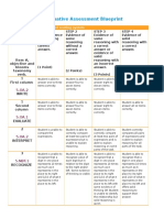 assessment sum blueprint