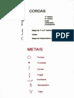 Simbologia Na Partitura Cordas e Metais