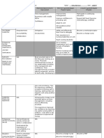 morrison professional development grid