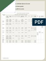 Table_13_Tablas comparativas de las calidades típicas de acero.pdf
