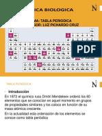 TABLA PERIÓDICA UPN