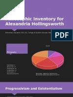 portfolio 4 philosophic inventory for alexandria hollingsworth