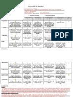 Lecture Evaluation by Preceptor - Drug Information Resources
