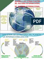 Globalizacion y Sistema Internacional Sintesis 2015