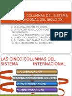 Sistema Internacional y Globalización Marzo 2015 Ampliado