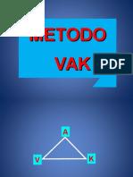 08.-METODO VAK (1)