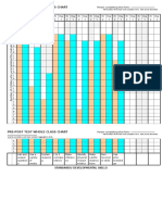 pre and post assessment chart