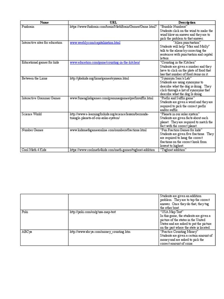 interactive learning khari anderson | Grammar | Semiotics