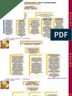 Mapa Conceptual El Proceso de La Legislacion Educativa Internacional.