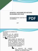 Apunte Nociones Historia Economica Chile y Rol Del Estado