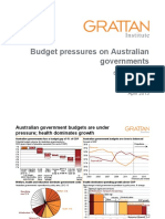 Budget Pressures Summary Slides
