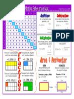 maths reference mat