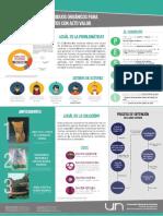 Infografia aprovechamiento de residuos