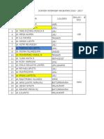 jadwal jaga internsip 2016.xlsx