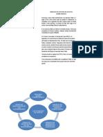 Analisis Critico de Las 5 Fuerzas de Porter
