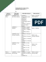 2. Peta Tema_Tunagrahita_Kelas I-XII