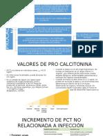 Fibrinógeno Y PCT