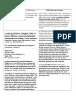 edfd 460 journal table 1