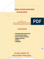 (6) Recovered Paper Recovery in Malaysia