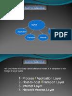 TCP IP Model.ppt