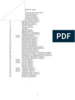 Analisis Item-PERCUBAAN SPM copy.xlsx