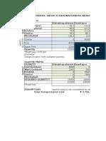 Krishnachandra Menon 2811312 Assignsubmission File SCM FCI Case v5