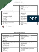 116507805-SENARAI-SYARIKAT-Latihan-Industri.pdf