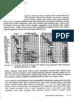 Geomagnet.pdf