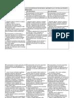 Planificacion Anual 2015 en Base a Los Nap Parte 1 Matemàtica