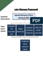 DILG-Reports-2012312-cae5ee66f4.pdf