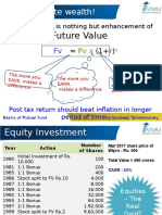 Basic of Mutual Funds to Create Wealth