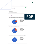 360 assessment - google forms responses