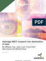 MBTI Distribution Rate