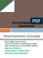Psychoanalysis - Overview