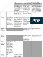 professional development grid