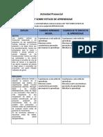 Actividad 3 Presencial Estilos de Aprendizaje (1)