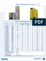 13. Commercial Tandem Softener