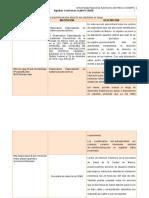 Ligas electrónicas para atención del estudiante en riesgo.docx