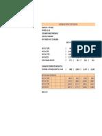 Corporate Tax Proposal Estimates
