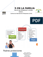 Limites en La Familia